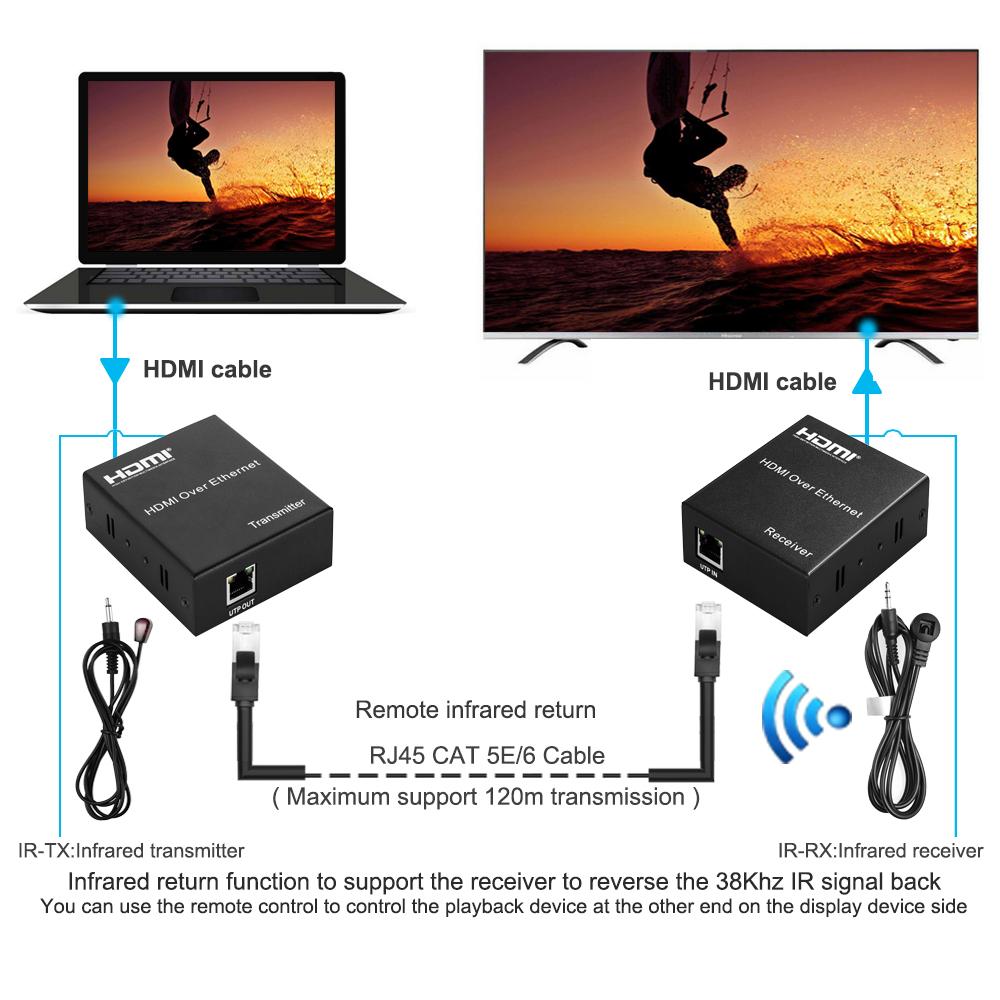 HDMI Extender 120mt über TCP/IP Cat5e/6 Ethernet Kabel HDMI Infrarot Sender Empfänger Mit IR Unterstützung networking Router