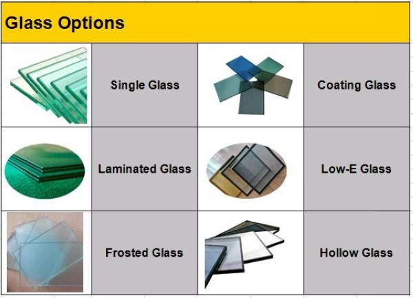 Glass windows type of glass used in windows for Types of window panes
