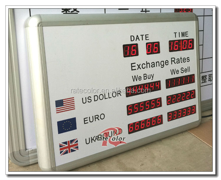 Currency conversion by date