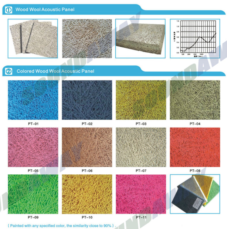 Cement Board Decorative Sound Absorbing Panels Insulation