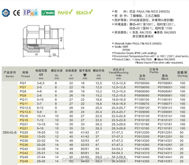 Fine Electrical Cable Ratings Chart Gallery - Electrical and Wiring ...