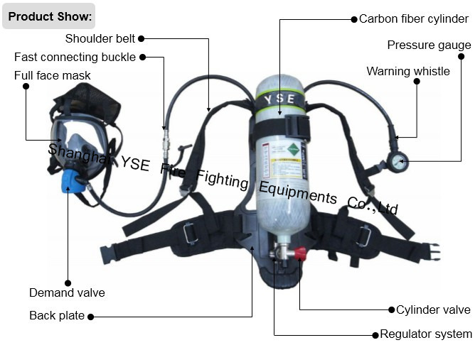 En Standard Scba Products Similar To Scott