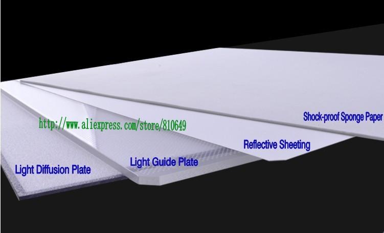 5 LED PANEL LIGHTS_conew3