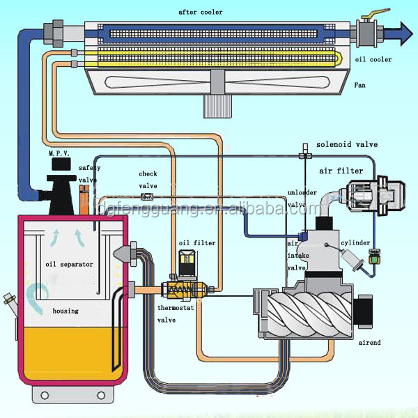 HT1AYmBFGdaXXagOFbXa sullair 185 wiring diagram sullair 185 engine parts \u2022 free wiring atlas copco 185 compressor wiring diagram at nearapp.co