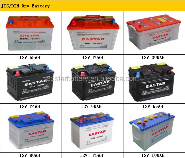 Where To Buy Car Battery