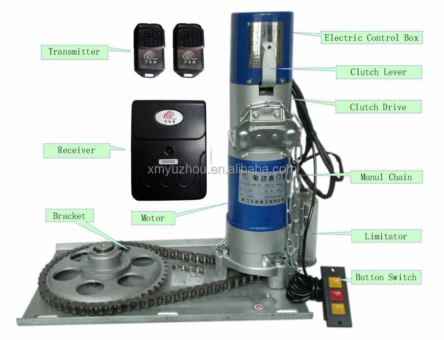 800kg ac gear rolling shutter motor view gear rolling for Roller shutter motor installation