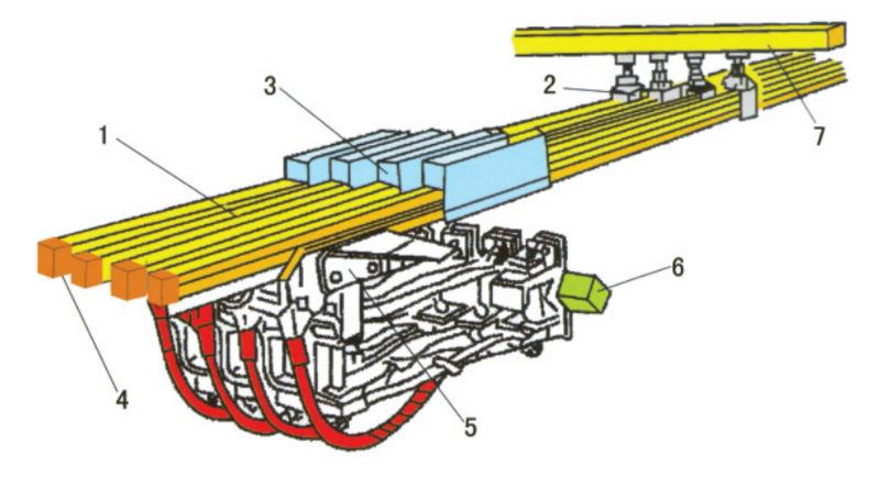 Overhead Crane Busbar System : A insulated aluminum trolley bus bar for crane power