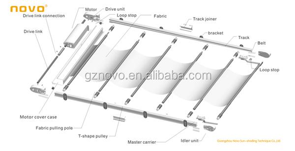China Novo Roof Skylight Indoor Door Roller Blinds