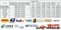 Дверной глазок Xinray 100pcs/lot 3.2 TFT LCD 3 x /90 , 601d/2b 601D-2B
