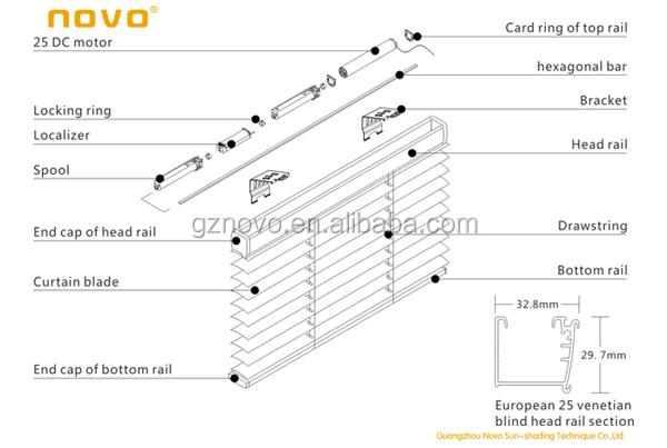 electric blind motor for venetian blinds for romantic