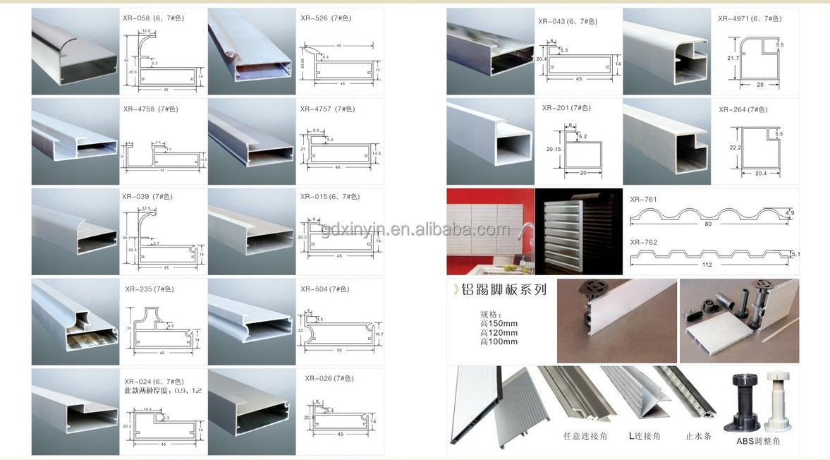 perfil de aluminio para cocinas ~ idee per interni e mobili - Perfiles De Aluminio Para Puertas De Bano