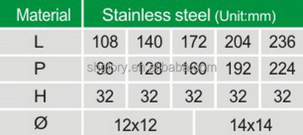 !handles-stainless steel#HS003(xjt)02