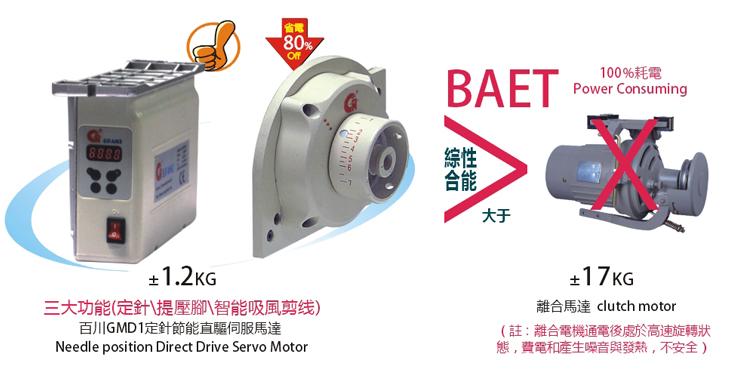 Needle position energy saving dd servo motor for yamato for Servo motor position control system