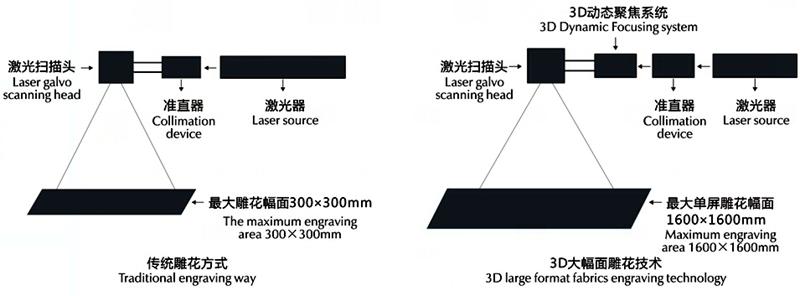 galvo laser tech1 14-5-23