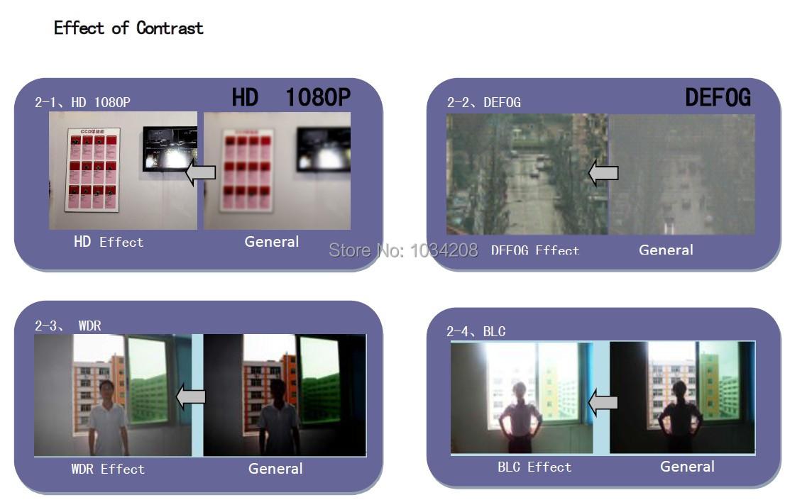 cctv cameras hd sdi effect 1