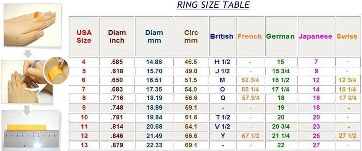 Snap Ring Size Chart Us Brazil Buchkosky Jewelers Brazil Ring