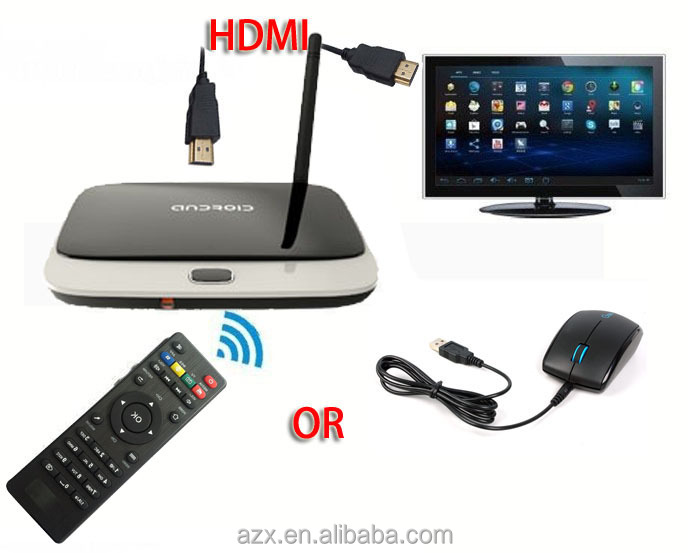 CS918 Quad Core RK3188 RJ45 Body Feeling Games 2GB 8GB XBMC Antena stable best google tv box