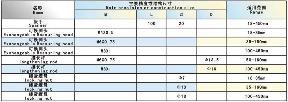 Циферблатный индикатор CHENGLIANG TOOLS 50/160 , 0,001 , 7um 1014175035