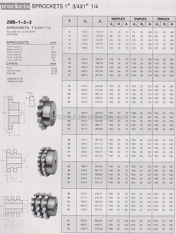 28b 2 Din Iso Industrial Duplex Roller Chain Pitch 44 45 1