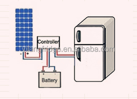 Refrigerator Energy 2015 Green Energy Refrigerator