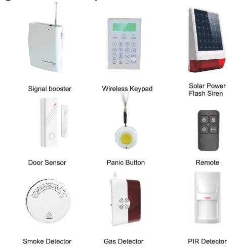alarm accessories new