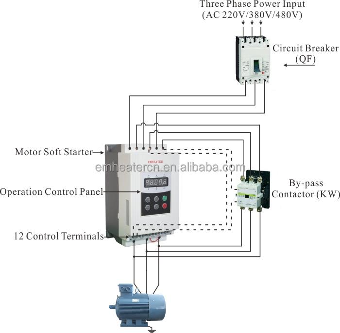 220v 380v 480v 1 600kw electric starter motors from shenzhen emheater technology