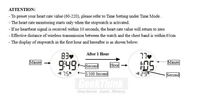 Relojes Hombre 2016 Беспроводные Heart Rate Monitor Часы Фитнес Спортивные Часы Мужчины Нагрудный Открытый Велоспорт Восхождение Orologio