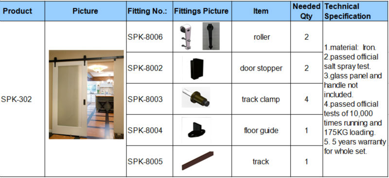 China manufacturer suppliying sliding barn wooden doors for Wooden main door design catalogue