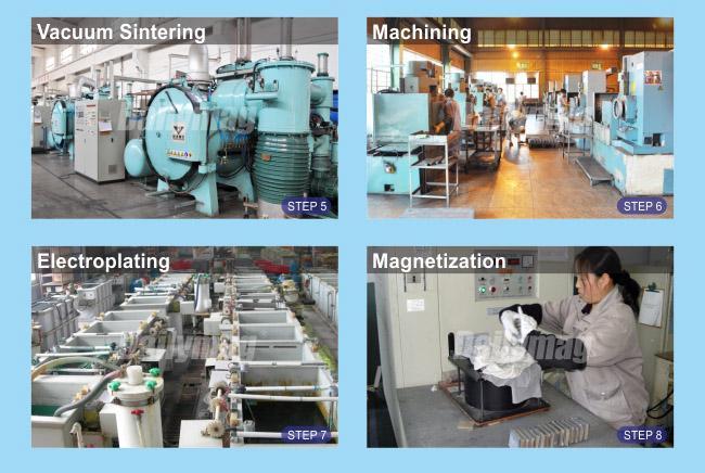 permanent magnet motor generator price