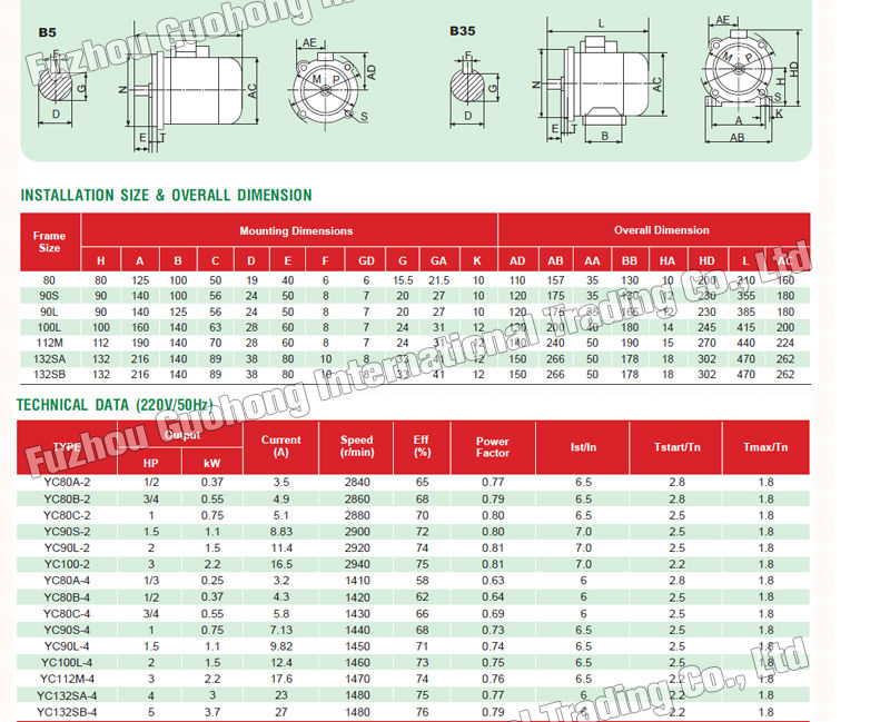 110v 240v 1400 3000 Induction Motor Induction Motor Capacitors For Household