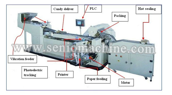 2014 Hot SMVS-2000 Double Layers Volume Automatic Fruit Sweets Packaging Machine With CE