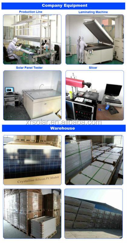 Melhor preço por watt painéis solares