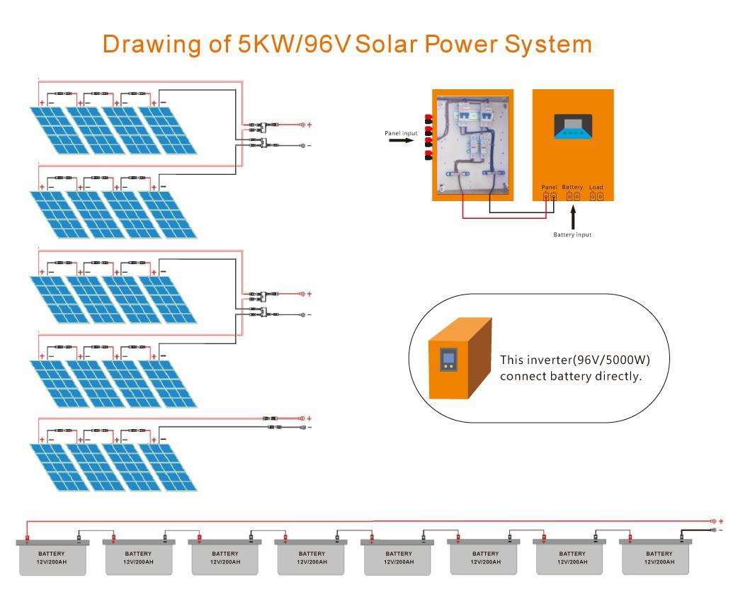 5kva Solar Photovoltaic System Residential Power Wiring Diagram 96v 4
