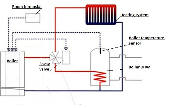 24kw Electric boiler for home heating, View electric boiler for home ...