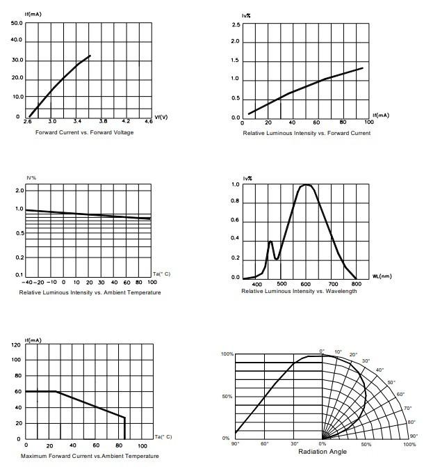 download Astrophysics 1973