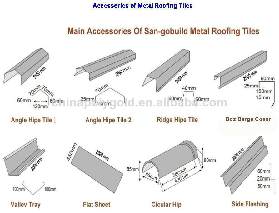Sand coated metal roofing tiles view sand coated metal for Names of roof tiles