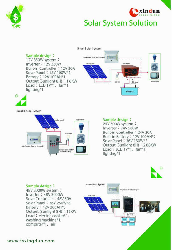 DIY 200w to 10kw Off grid renewable solar energy system with CE for residence office or home usage