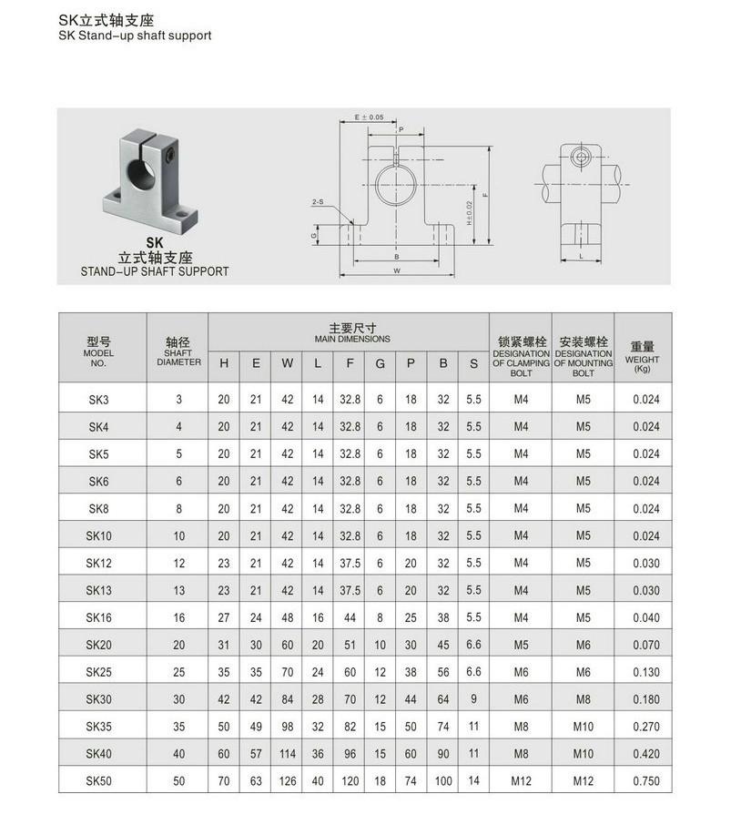 Клетка OEM 4 CNC DIY SK16 CNC XYZ