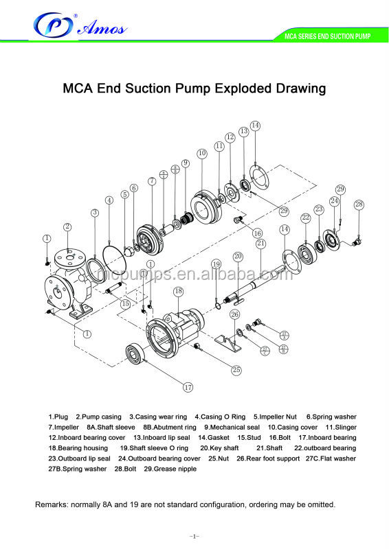 Centrifugal Pump Structure Engine Centrifugal Pump