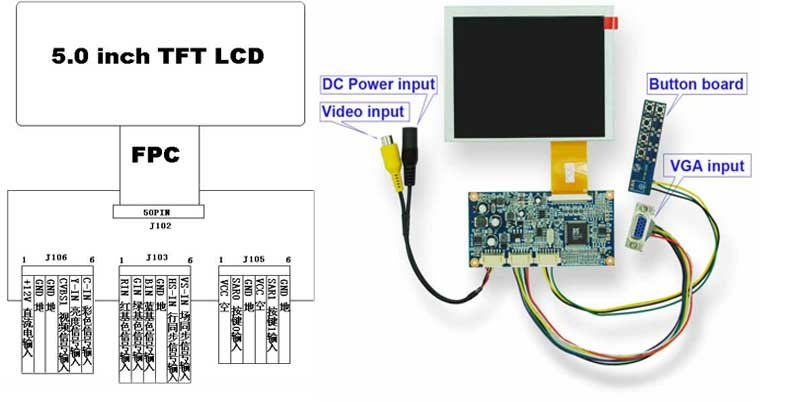 HT1ojwSFPpXXXagOFbX4 5 inch tft digital lcd monitor buy 5 inch lcd monitor,5 inch