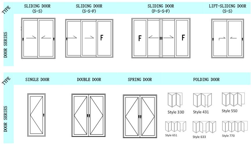 Cheap Aluminium Window,Aluminium Window Profile - Buy Aluminium ...
