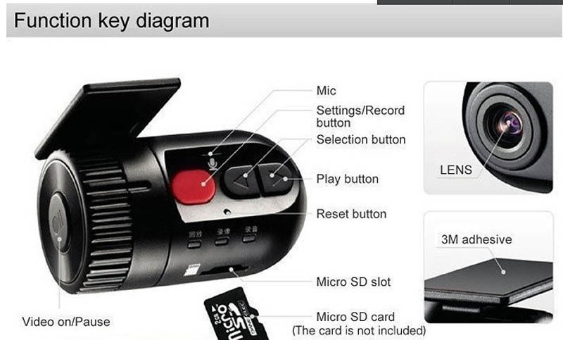 HD-Smallest-Car-DVR-Cam-recorder-function.jpg