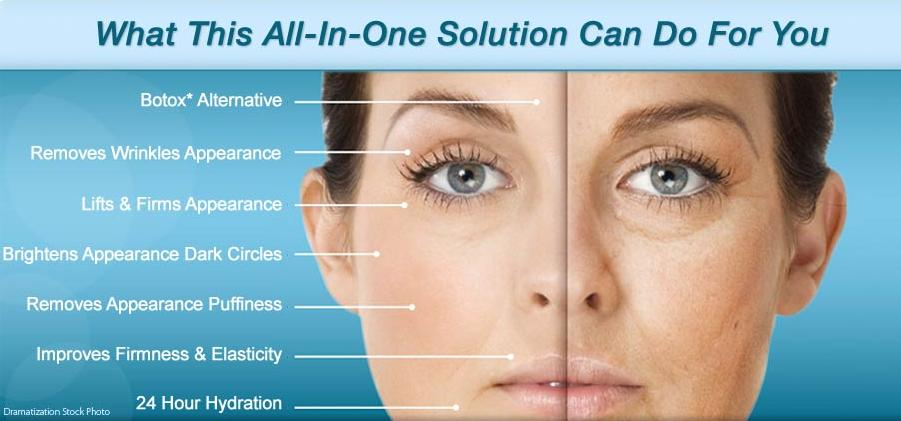 Best Natural Way To Reduce Wrinkles