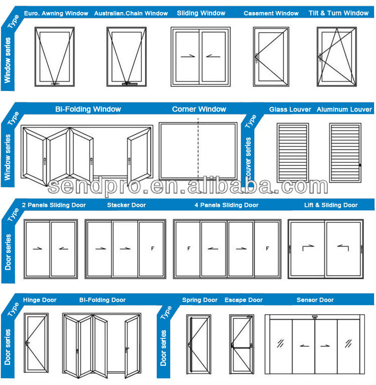 Standard house window sizes star dreams homes for Standard window height