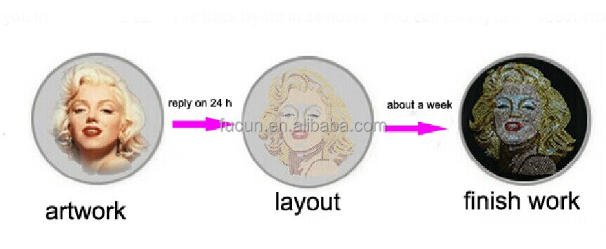 order custom design process.jpg