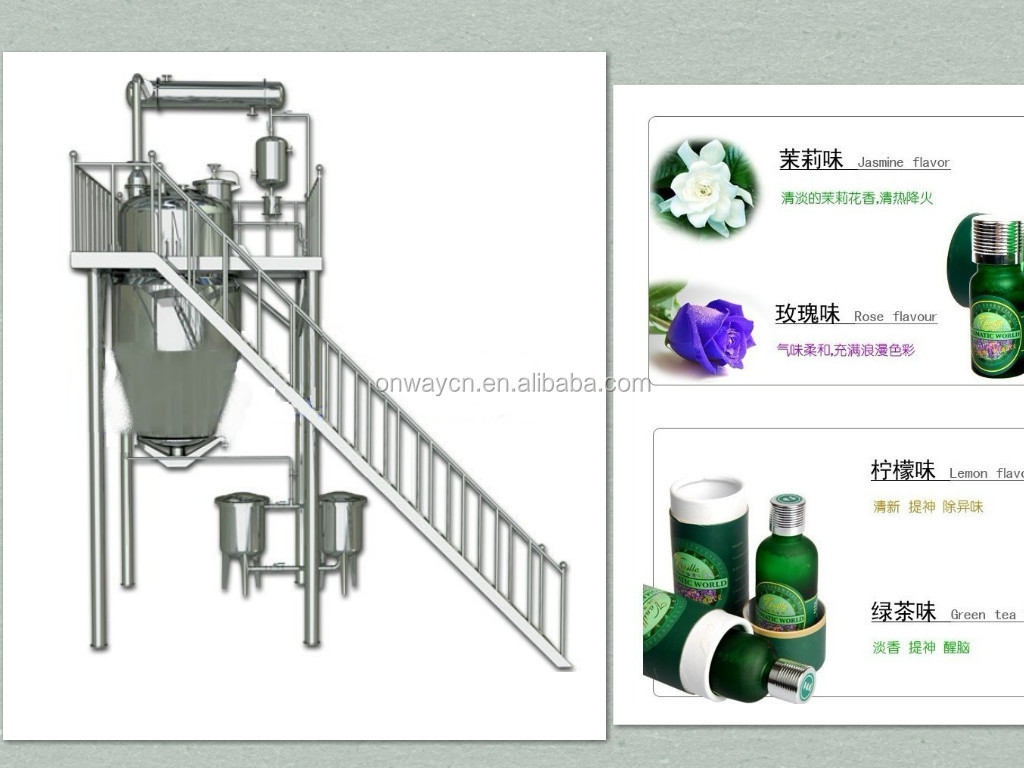 TQ high efficient oil distillation equipment