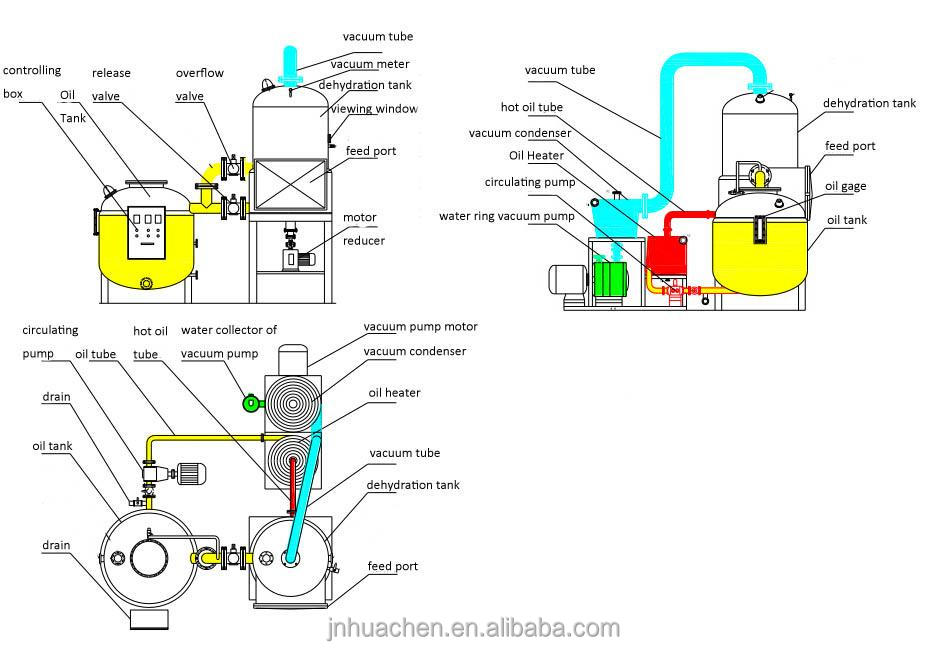 Automatic New China Chips Dehydration Vacuum Frying Machine food dehydrator
