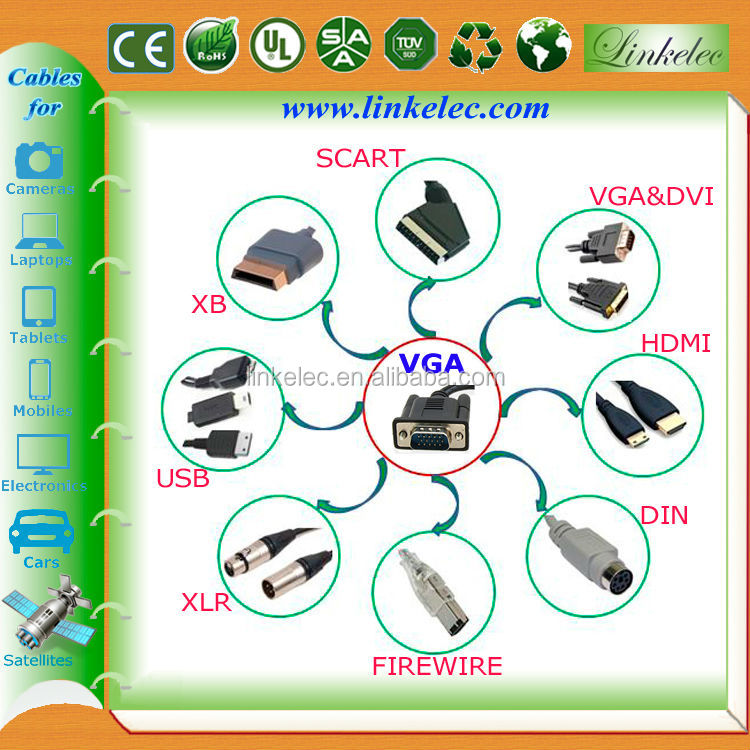 Vga Cable Wire Color Code - Dolgular.com