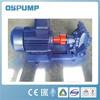 KCB high viscosity fluid transfer pumps