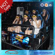 7d cinema simulator